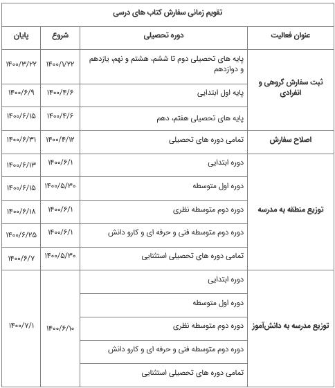 جدول زمان بندی ثبت سفارش انفرادی کتاب های درسی دانش آموزان در سایت www.irtextbook.com